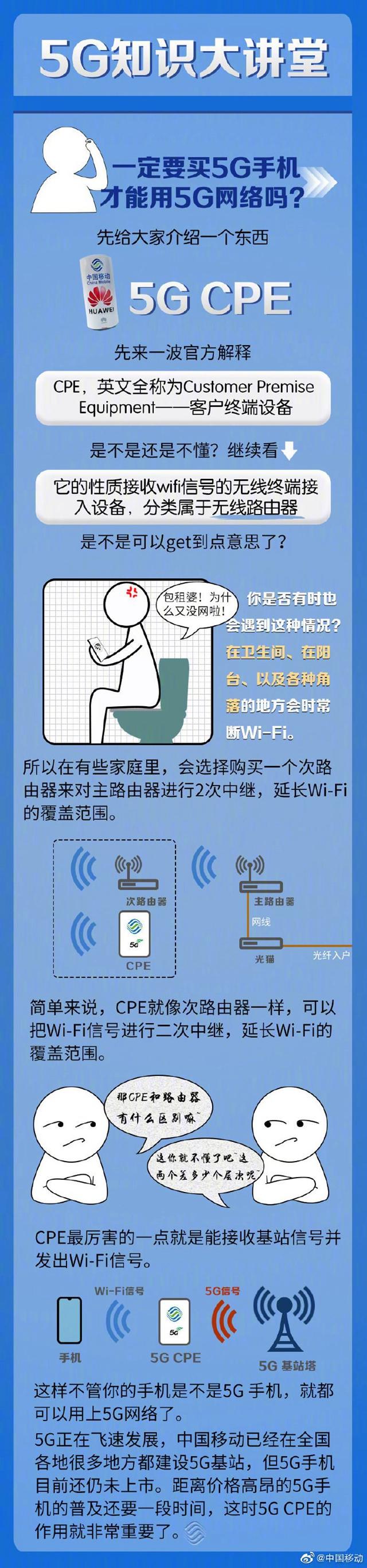 没有5G手机,又想体验5G网络怎么办?