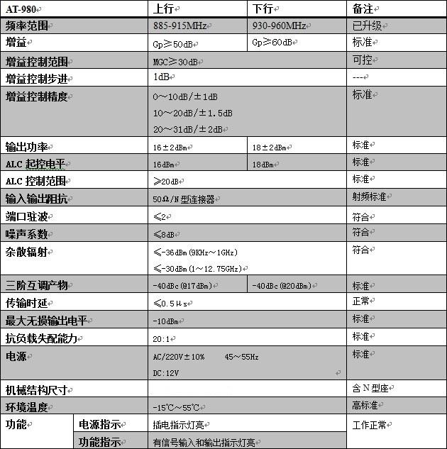 at-980单频手机xinhao放大器