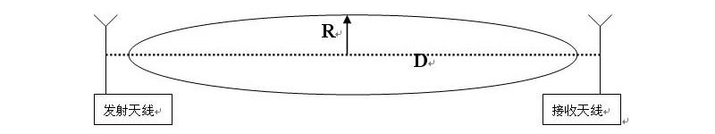 绕射能力分析