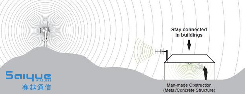 山区手机信号增强器,增强你的微弱信号