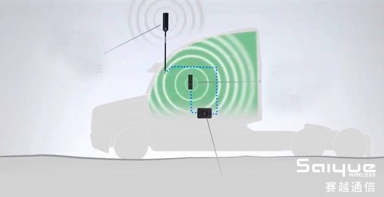 4G手机信号放大器的技术应用详解